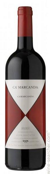 Marcanda